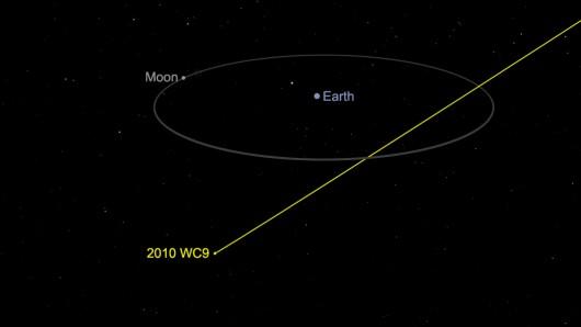 Die US-Raumfahrtbehörde Nasa hat den Kurs des Asteroiden 2010 WC9 berechnet. Er kam der Erde relativ nah: Die geringste Entfernung betrug etwa 200.000 Kilometer.